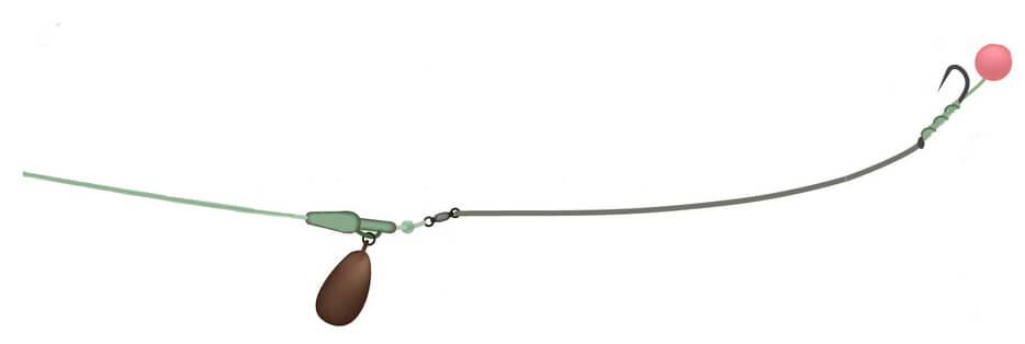 hair rig karpervissen voor beginners